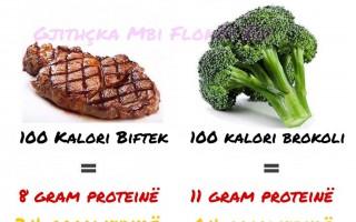 100 kalori biftek apo 100 kalori brokoli ?